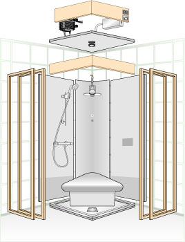 Top Das SOLEUM Bausatzsystem - Einfach genial!: SOLEUM® GmbH; KL63